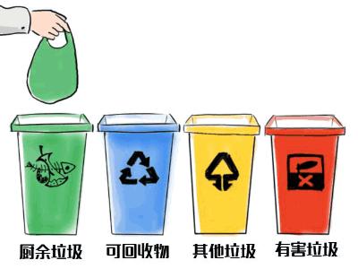 廚余垃圾處理