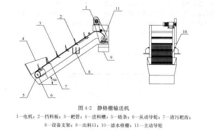 振动筛、永磁筒筛分机组