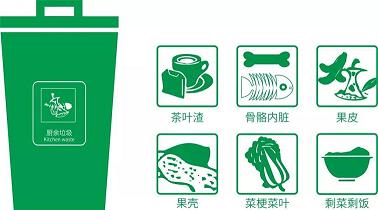 餐厨垃圾分类