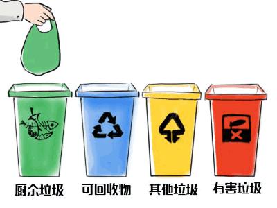 垃圾分类处理