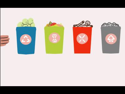 无废城市,垃圾分类