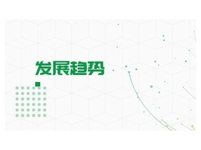 2020年中国农村垃圾处理行业市场现状及发展前景分析
